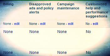 powiadomienia odrzucone reklamy google adwords